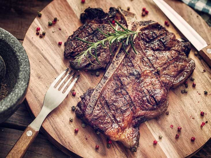 Protein Intake How Much Protein Should You Eat Per Day