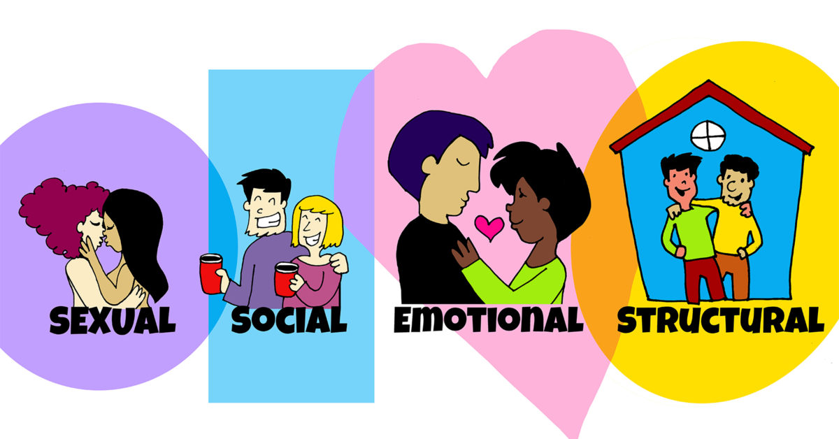 popular dating sims