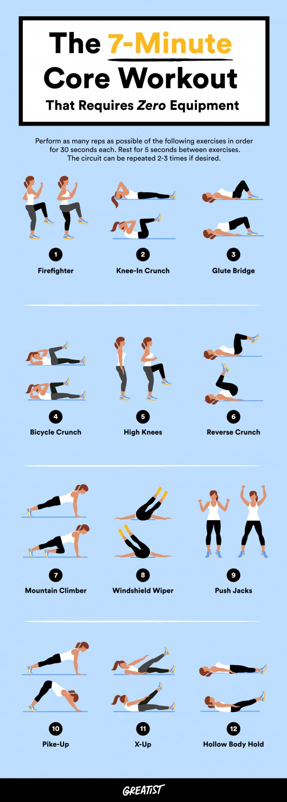 Abs Workout A 7 Minute No Equipment Core Workout