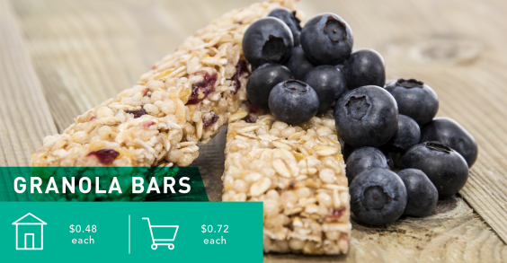 45 Healthy Foods to Make and Never Buy Again
