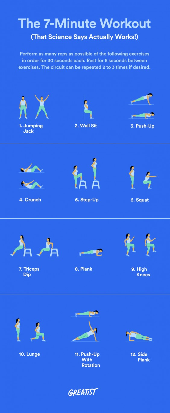 7 Minute Workout Science Backed Full Body Exercise That Works