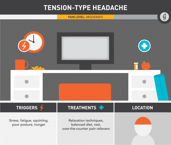 How to Stop Every Kind of Headache ASAP
