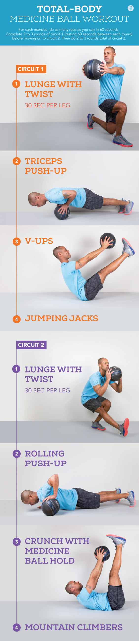 25 Medicine Ball Exercises for Your Abs, Arms, Shoulders
