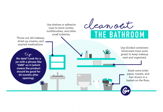 Infographic of an organized bathroom