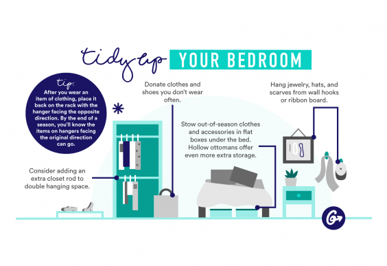 Infographic of an organized bedroom
