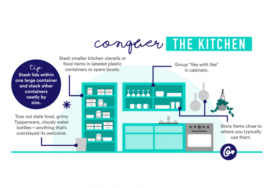Infographic of an organized kitchen