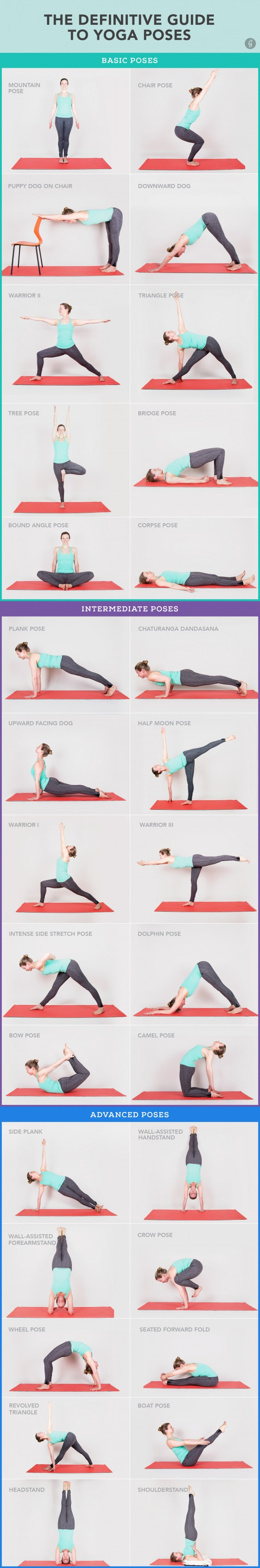 Basic Yoga Poses: 40 Common Yoga Moves and How to Master Them